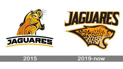 Jaguares Logo history