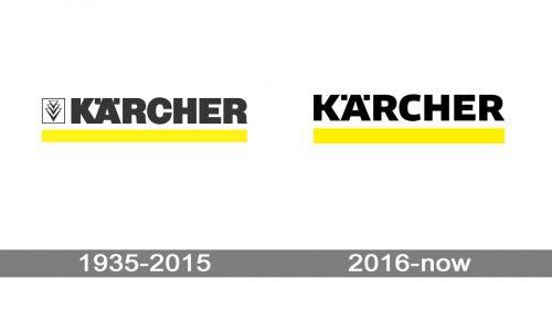 Karcher Logo history