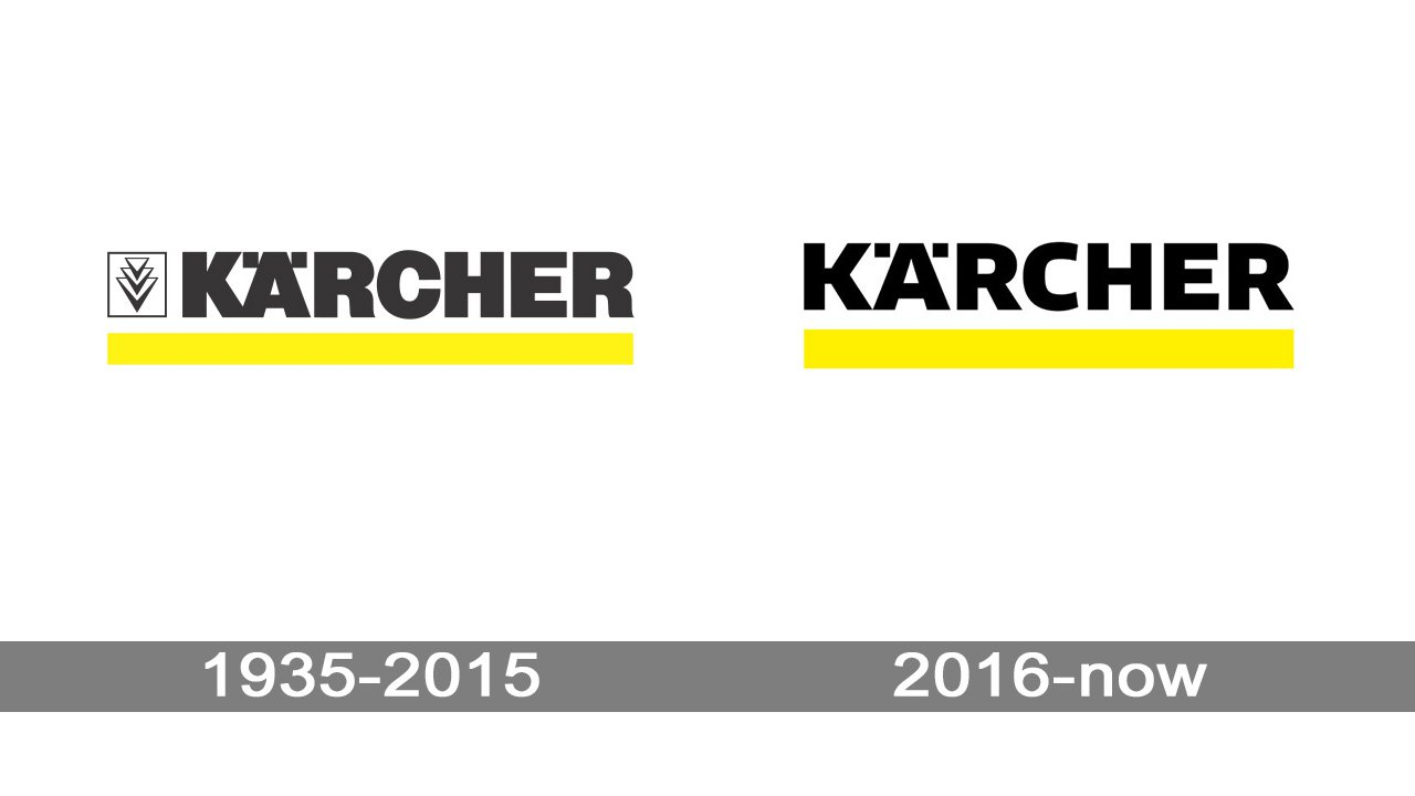 Meaning Karcher Logo And Symbol History And Evolution