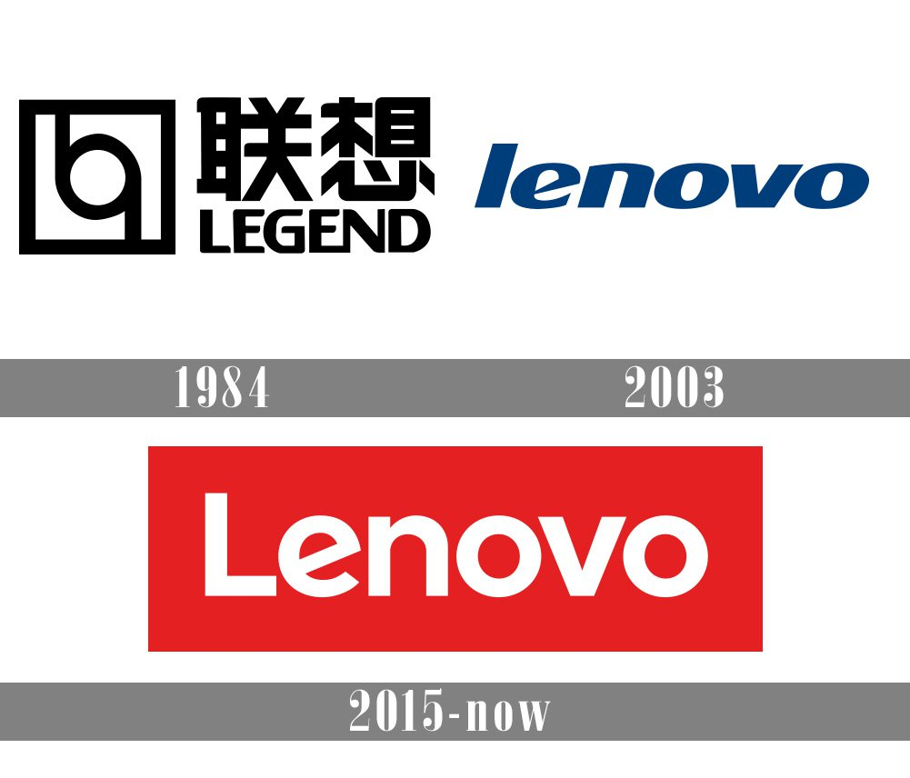 lenovo logo and symbol meaning history png lenovo logo and symbol meaning