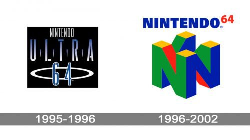 N64 Logo history