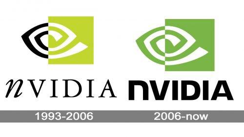 NVIDIA Logo history