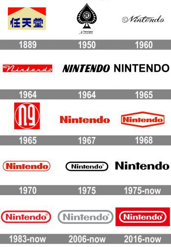 Nintendo Logo history