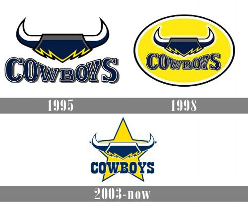 North Queensland Cowboys Logo history