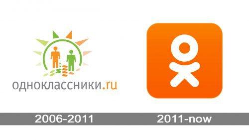 Odnoklassniki Logo history