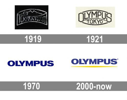 Olympus Logo history