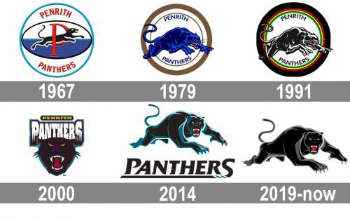 Penrith Panthers logo history