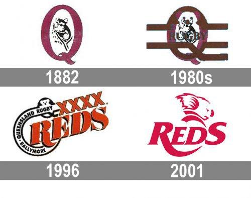 Queensland Reds logo history