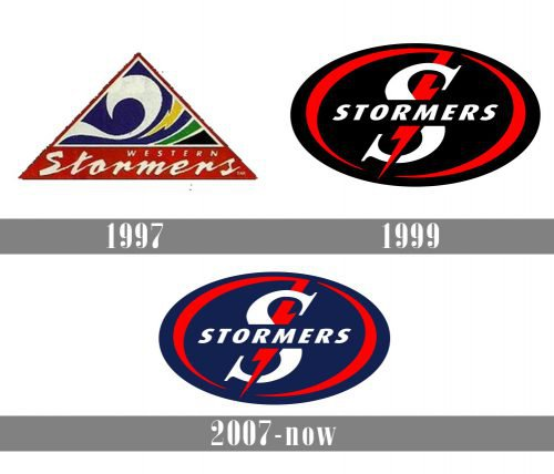 Stormers Logo history