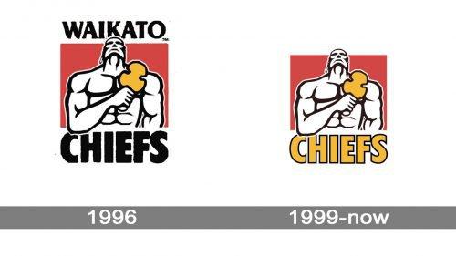 The Chiefs logo history