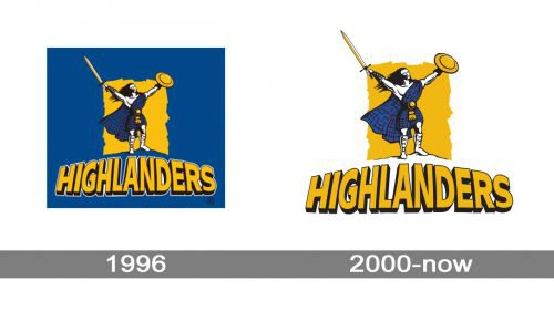 The Highlanders logo history