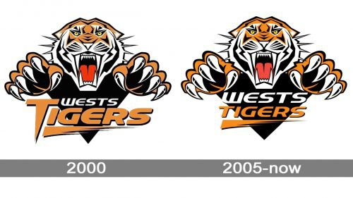 Wests Tigers logo history