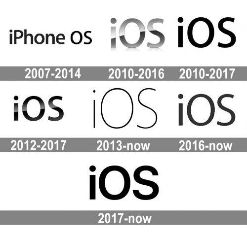 iOS Logo history