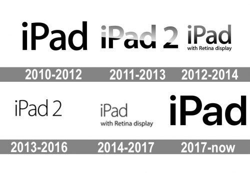 iPad Logo history