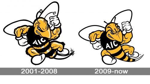 AIC Yellow Jackets Logo history