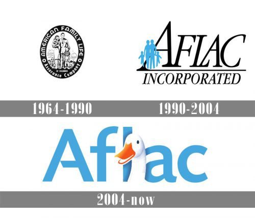 Aflac logo history