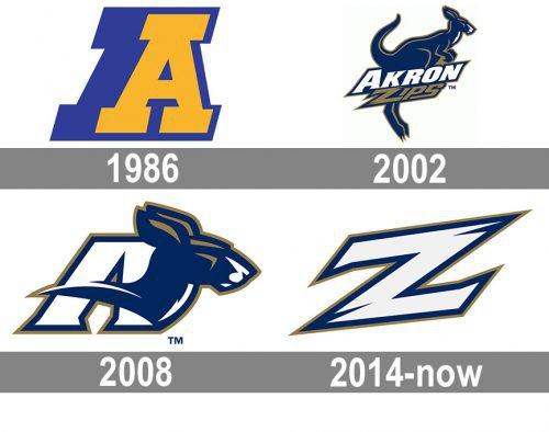 Akron Zips Logo history