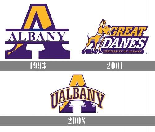 Albany Great Danes Logo history