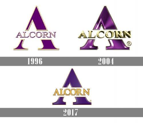 Alcorn State Braves Logo history