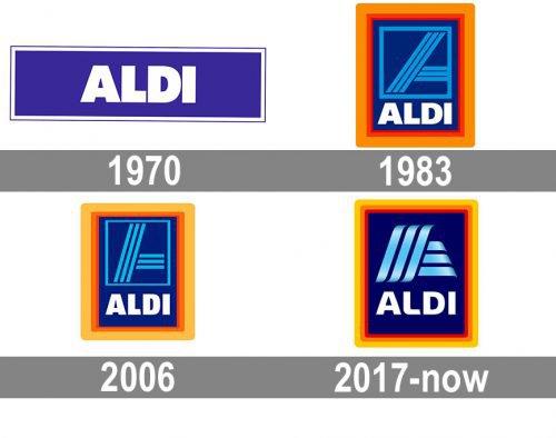 Aldi logo history