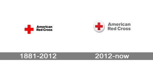 American Red Cross Logo history