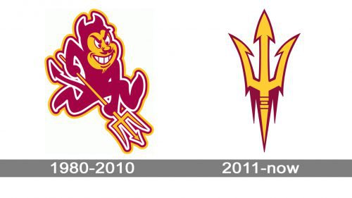 Arizona State Sun Devils Logo history