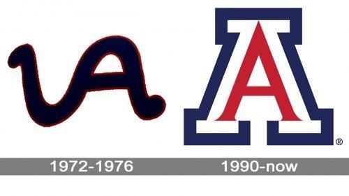 Arizona Wildcats Logo history