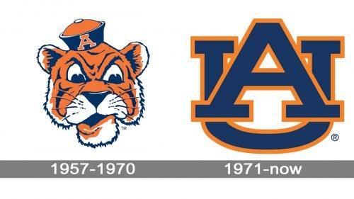 Auburn Tigers Logo history