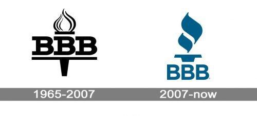 BBB Logo history