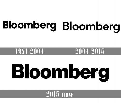 Bloomberg Logo history