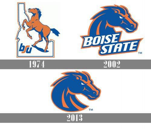 Boise State Broncos Logo history