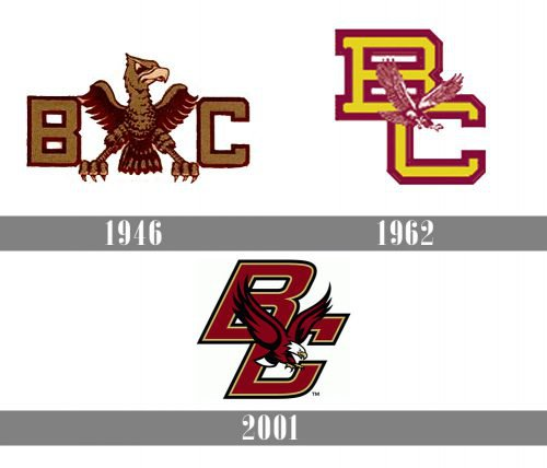 Boston College Eagles Logo history