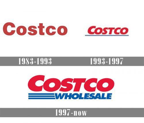 Costco Logo history