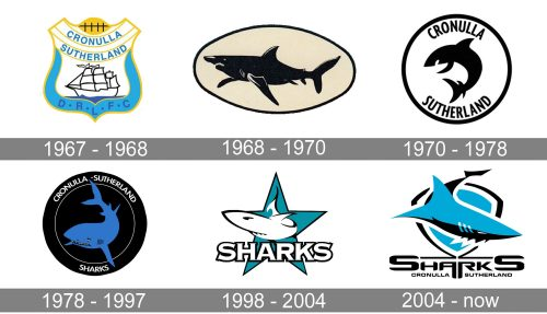 Cronulla Sutherland Sharks Logo history