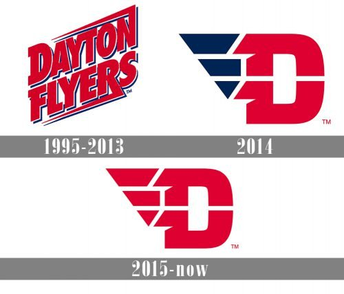 Dayton Flyers Logo history