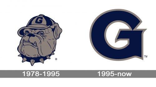 Georgetown Hoyas Logo history