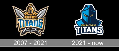 Gold Coast Titans Logo history