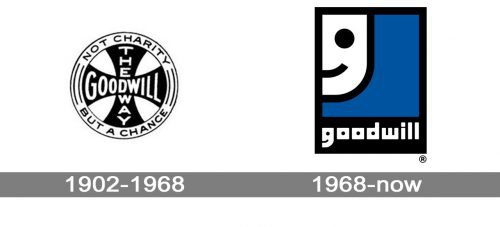 Goodwill Logo history