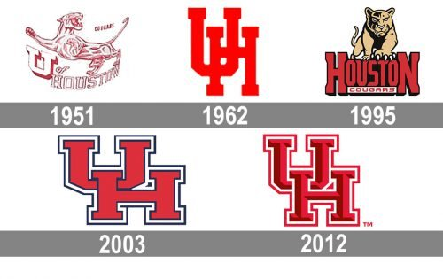 Houston Cougars Logo history