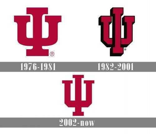 Indiana Hoosiers Logo history
