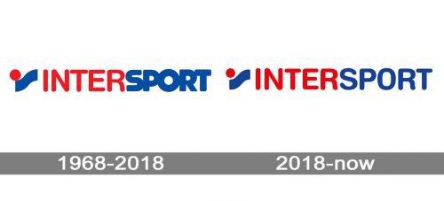 Intersport logo history
