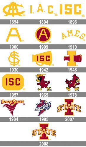 Iowa State Cyclones Logo history