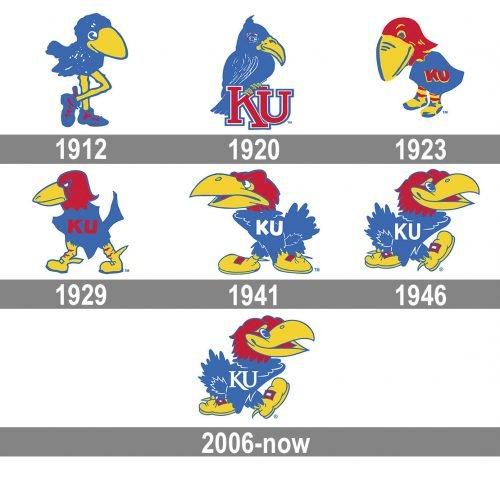 Kansas Jayhawks Logo history