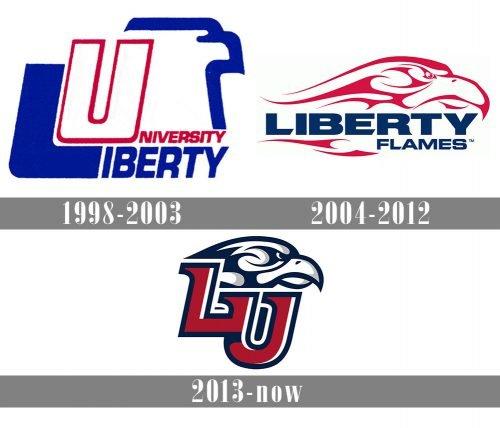 Liberty Flames Logo history