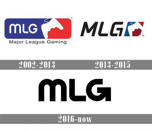 MLG Logo history