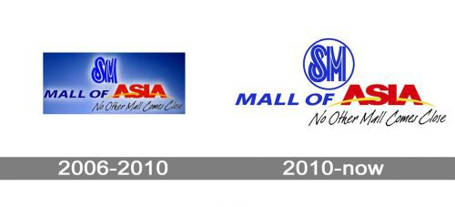 Mall of Asia Logo history