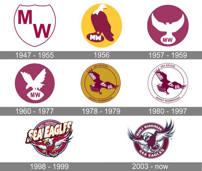 Manly Warringah Sea Eagles Logo history