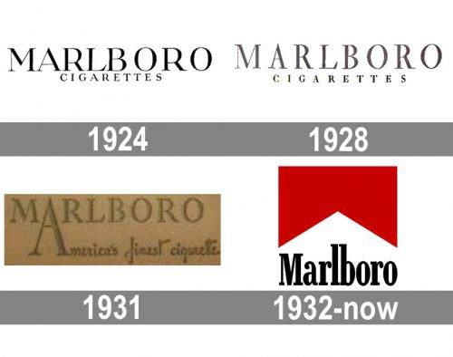 Marlboro Logo history