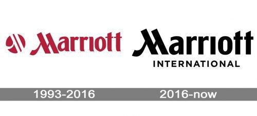 Marriott Logo history