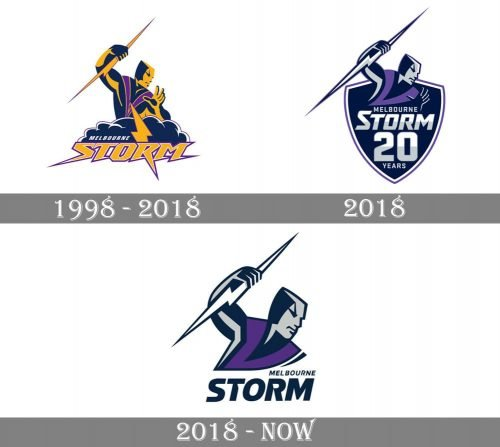 Melbourne storm Logo history